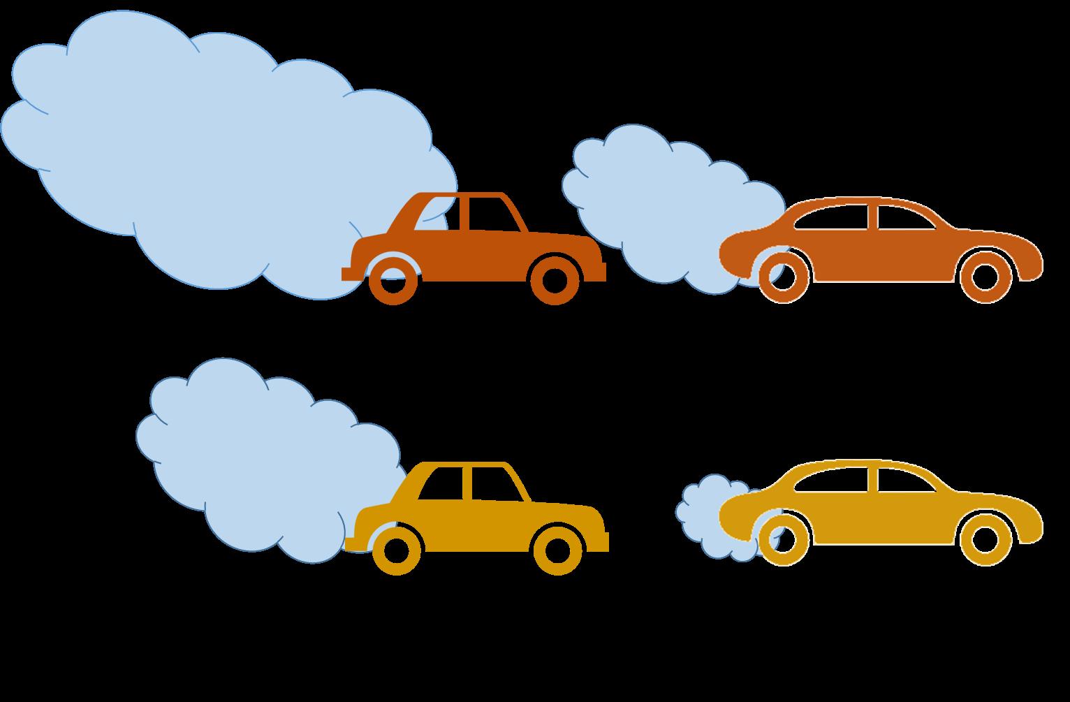 Emissions de Nox selon age et motorisation